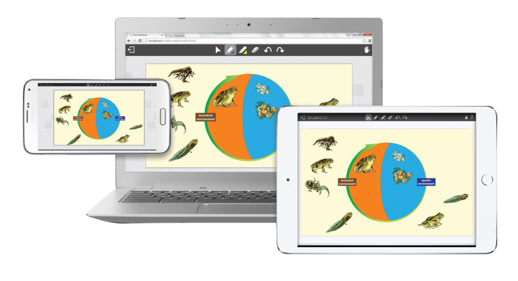 MimioMobile Educational App With Multiple Devices