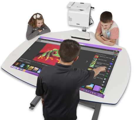 Boxlight DeskBoard showing collaborative and cooperative learning