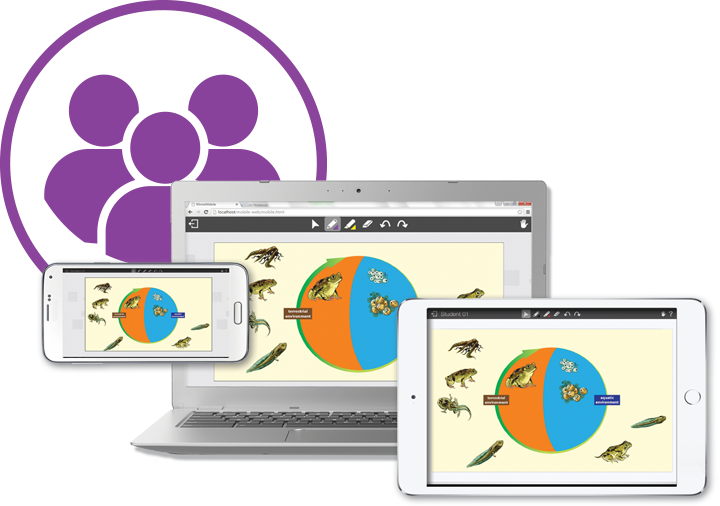 Collaborative Classroom Software ~ Mimiomobile school app for collaborative learning in the class