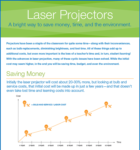 Laser Projection Infographic
