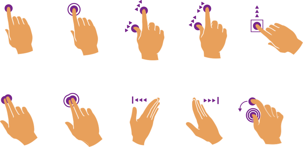 gestures used on a flat panel display