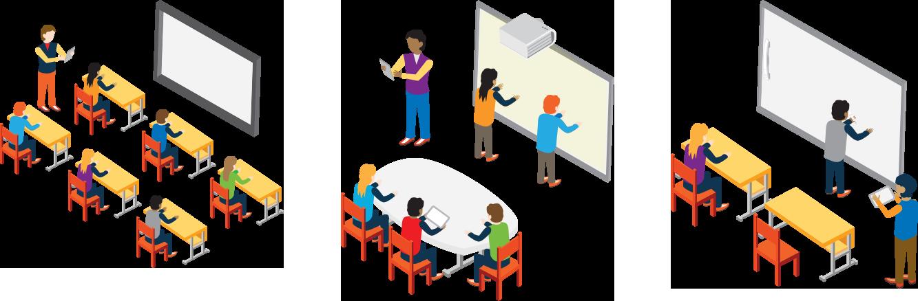 multiple classroom configurations diagram