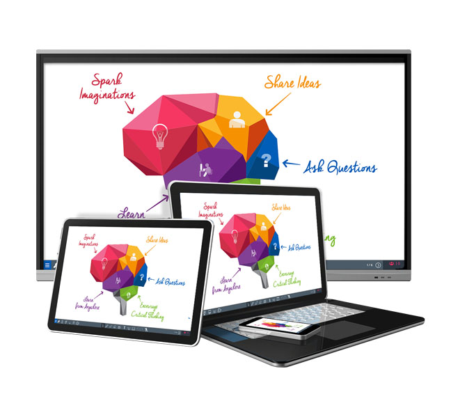 MimioConnect Blended Learning Platform - All Devices