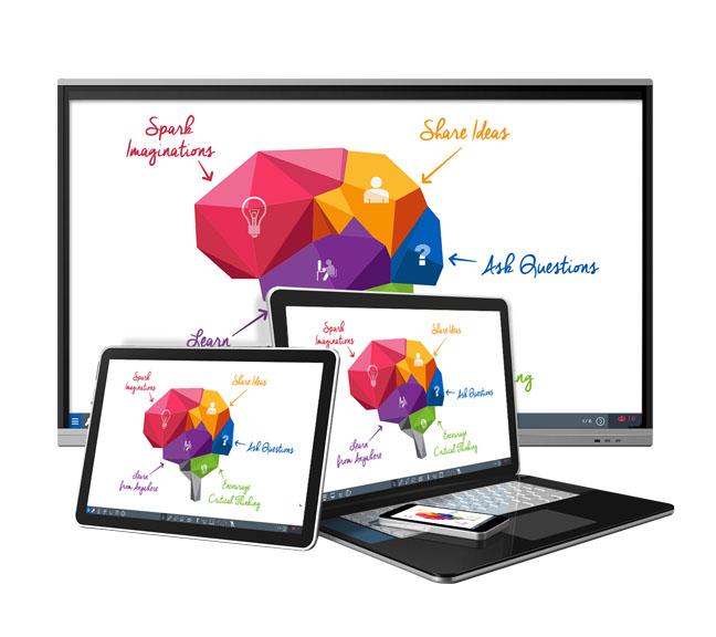 MimioConnect Karma Öğrenim Platformu - Tüm Cihazlar